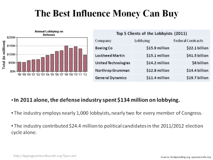 defence lobby