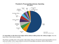 discretionary spending