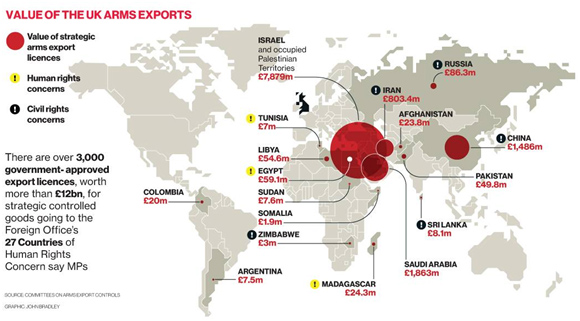 UK-arms-graphic