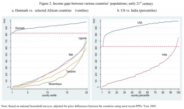 global_domestic_inequality_3-800x475