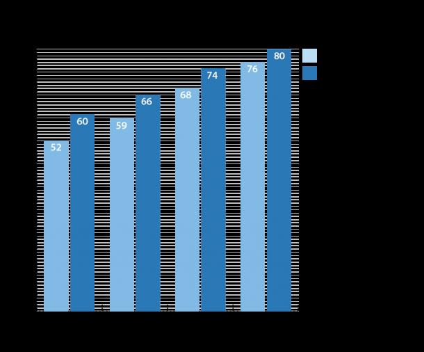 lifeexpectancy-e1385589059748
