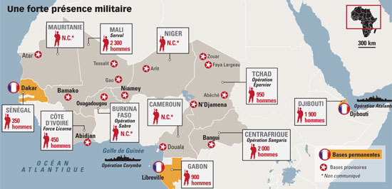 French military presence in Africa