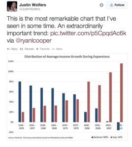 Inequality-USA-2014