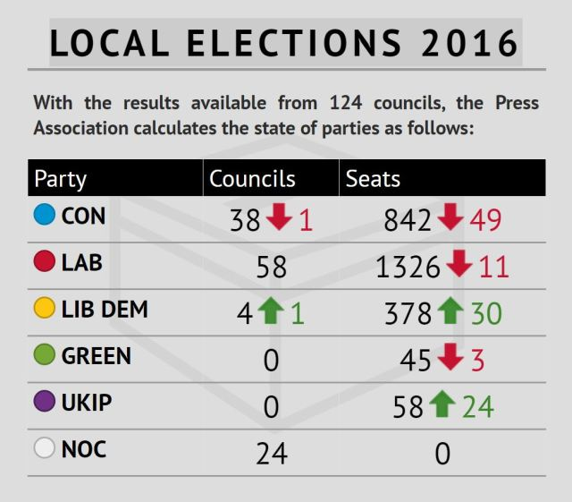 localelection2016
