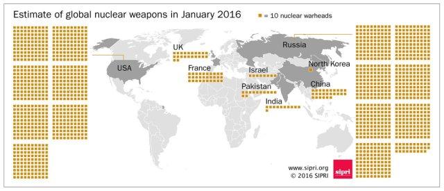 nuclear 2016