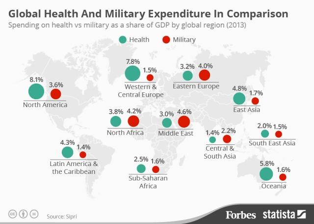 military_health